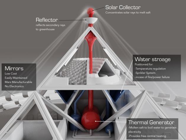 火星金字塔 3D模型  图6