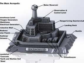 火星上的城堡 3D模型