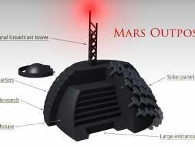 火星边哨基地 3D模型