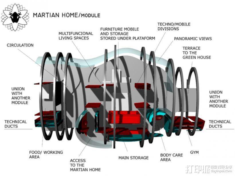 花形火星基地 3D模型  图8