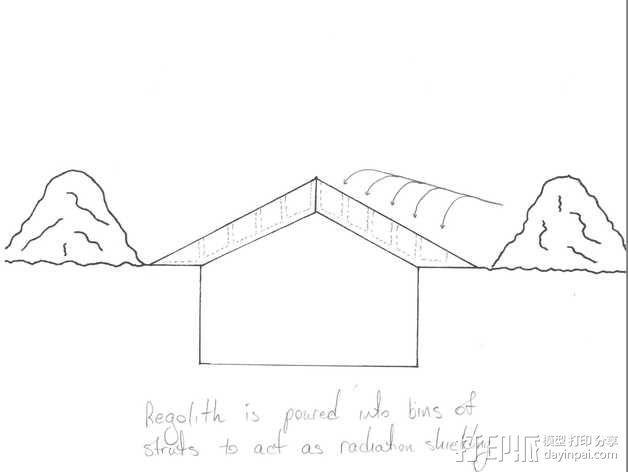 防空洞 防空壕 3D模型  图8