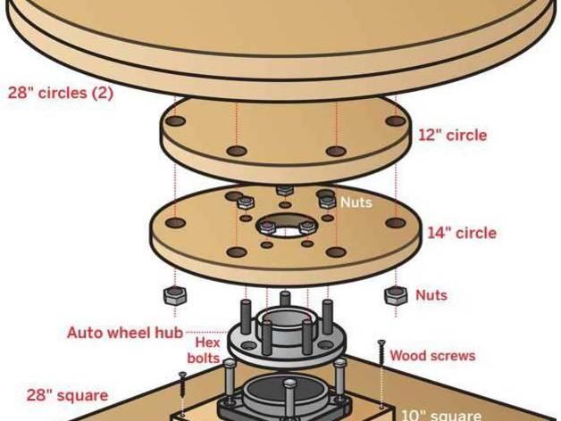 用于全身扫描的重型圆转盘 3D模型  图2