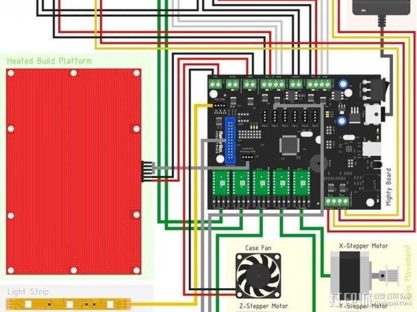 MakerBot MightyBoard打印机固件 3D模型  图4