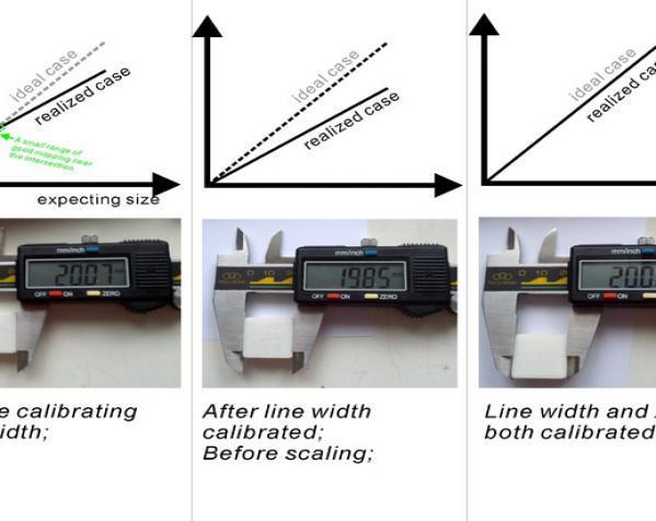 3D打印零部件校准装置 3D模型  图4