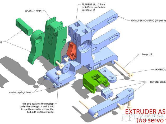 LUCAS挤出机 3D模型  图17