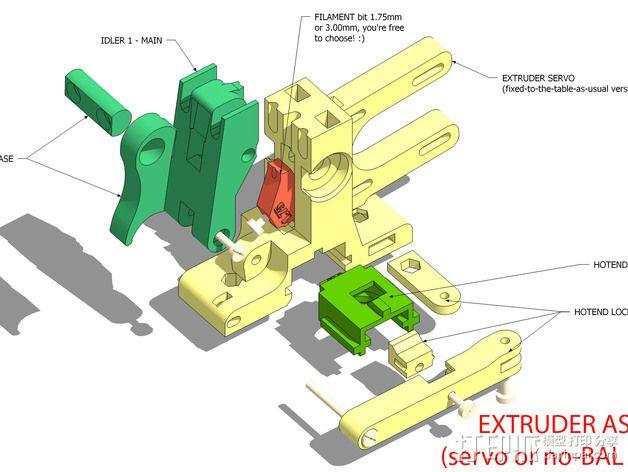 LUCAS挤出机 3D模型  图16