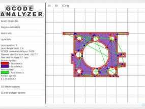 G码观察仪 3D模型