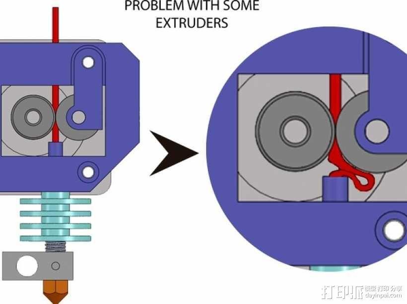 打印机喷嘴 3D模型  图5