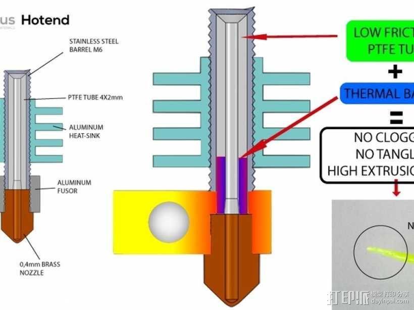 打印机喷嘴 3D模型  图4