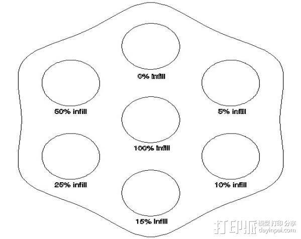 填充率磁盘 3D模型  图2