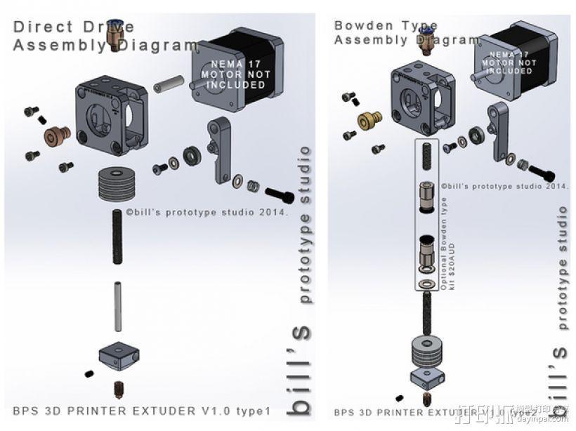 挤出机适配器 3D模型  图4