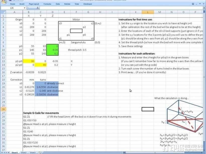 调平器套件 3D模型  图1