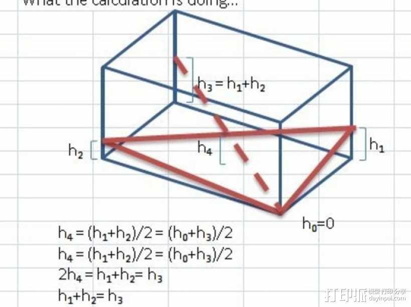 调平器套件 3D模型  图5