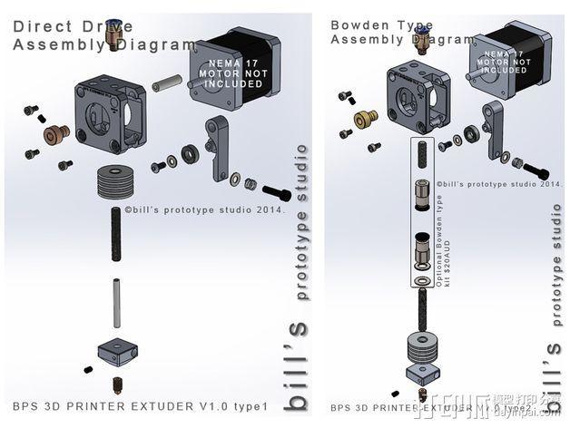 BPS 挤出机适配器 3D模型  图7