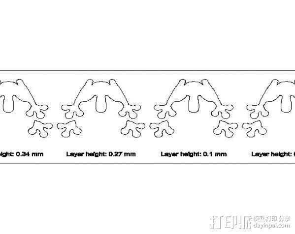 青蛙 3D模型  图2