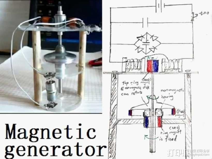 磁力效应器 3D模型  图1