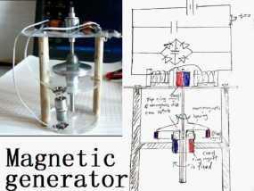 磁力效应器 3D模型