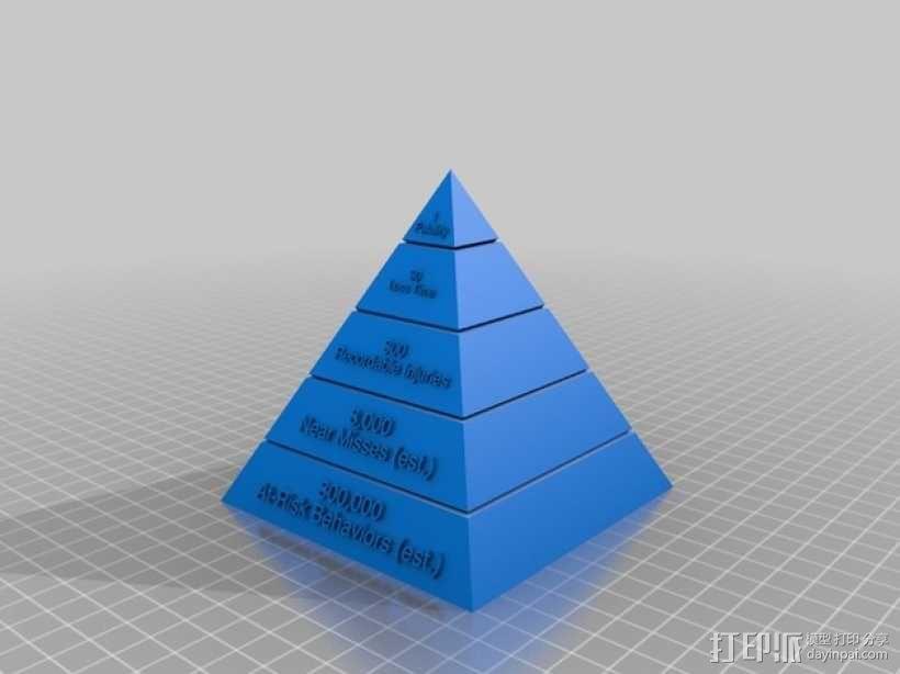 海因里希金字塔 3D模型  图1