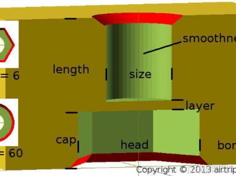 小型核准器 3D模型  图3