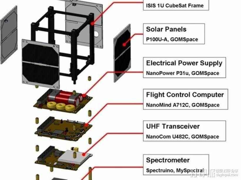 立方体人造卫星 3D模型  图3
