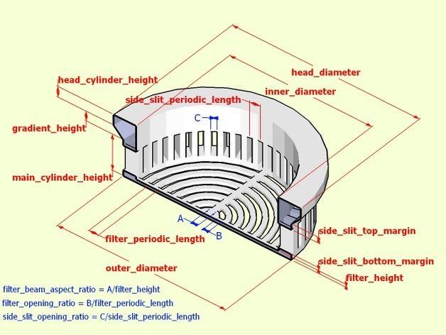 定制化厨房水槽过滤器 3D模型  图7