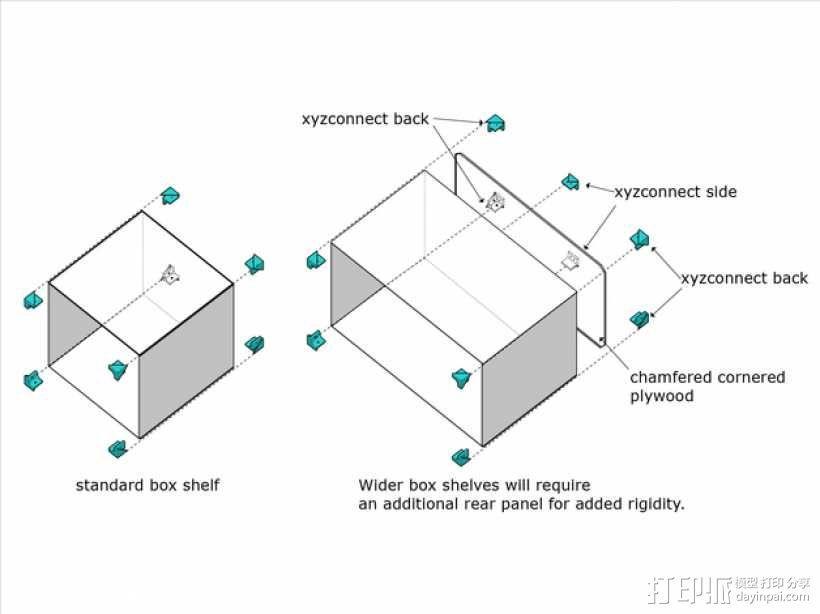 XYZ盒形架连接装置 3D模型  图3