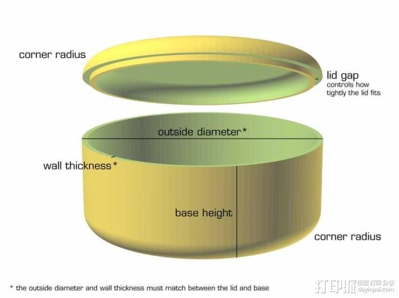 定制化圆形小盒 3D模型  图3