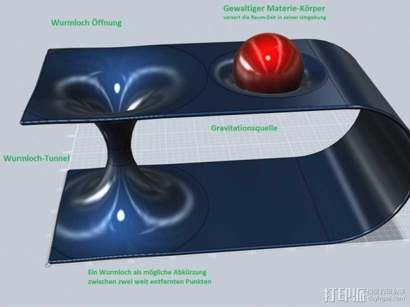 虫孔 模型 3D模型  图1