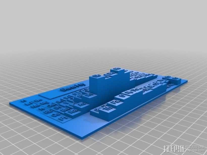 3D元素周期表 3D模型  图2