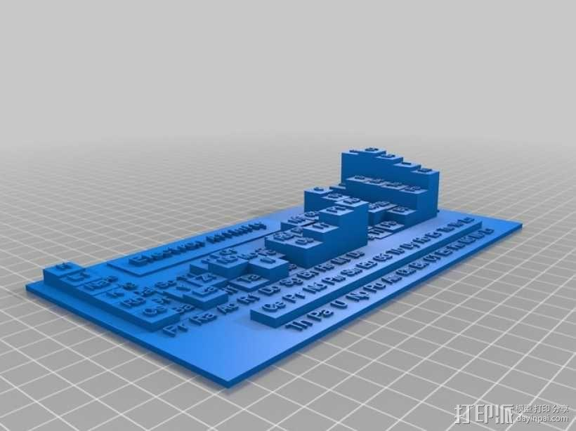 3D元素周期表 3D模型  图5