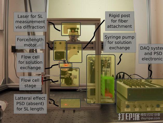 肌肉纤维分离机 3D模型  图19