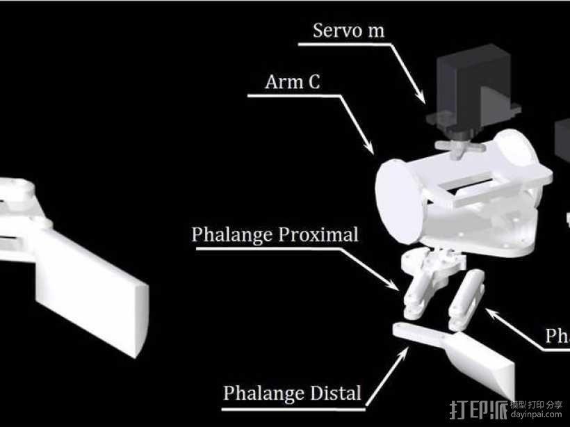 AURA机器手 3D模型  图13