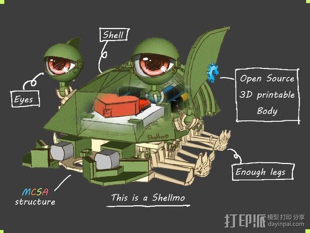 Shellmo开源机器人 3D模型  图7