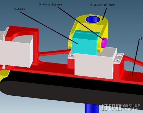 VirtuStick 3D扫描仪 3D模型  图5