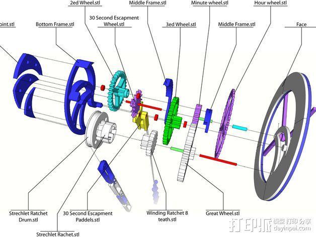 挂钟  3D模型  图17